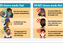 Face Mask Information from the CDC