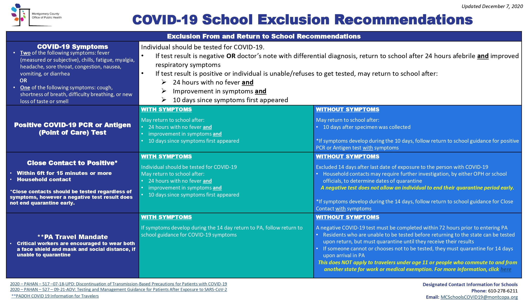 COVID-19 School Exclusion Guide - Dec 2020